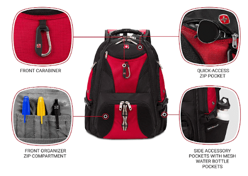 Swiss Gear Laptop Backpack and its features